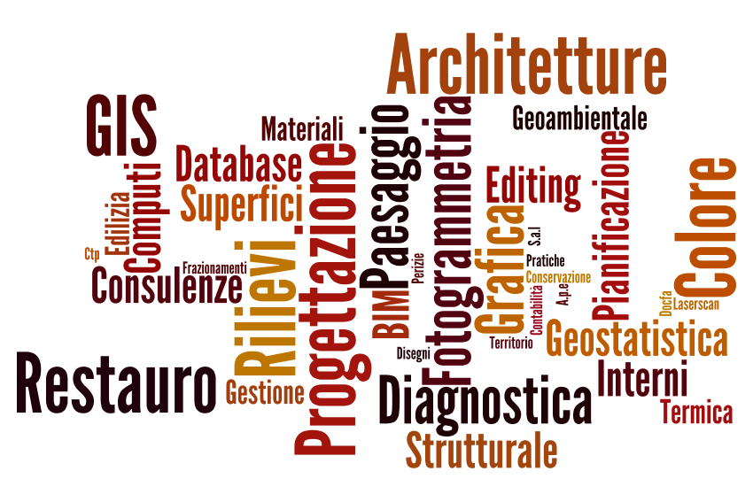 wordcloud-studio